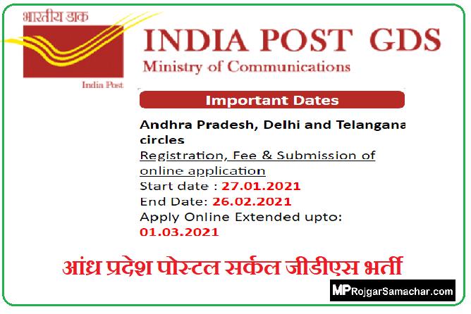 AP Postal Circle GDS Recruitment